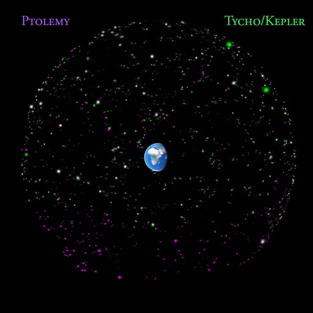The Ptolemy and Tycho Data Sets
