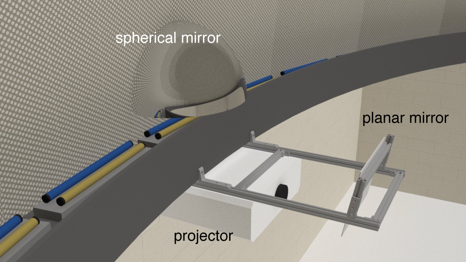 spherical mirror schematic